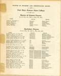 Roster of Degrees and Certificates Issued of Fort Hays Kansas State College Program