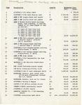 Library equipment estimate